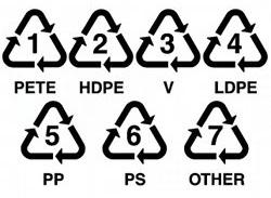 Types de plastiques
